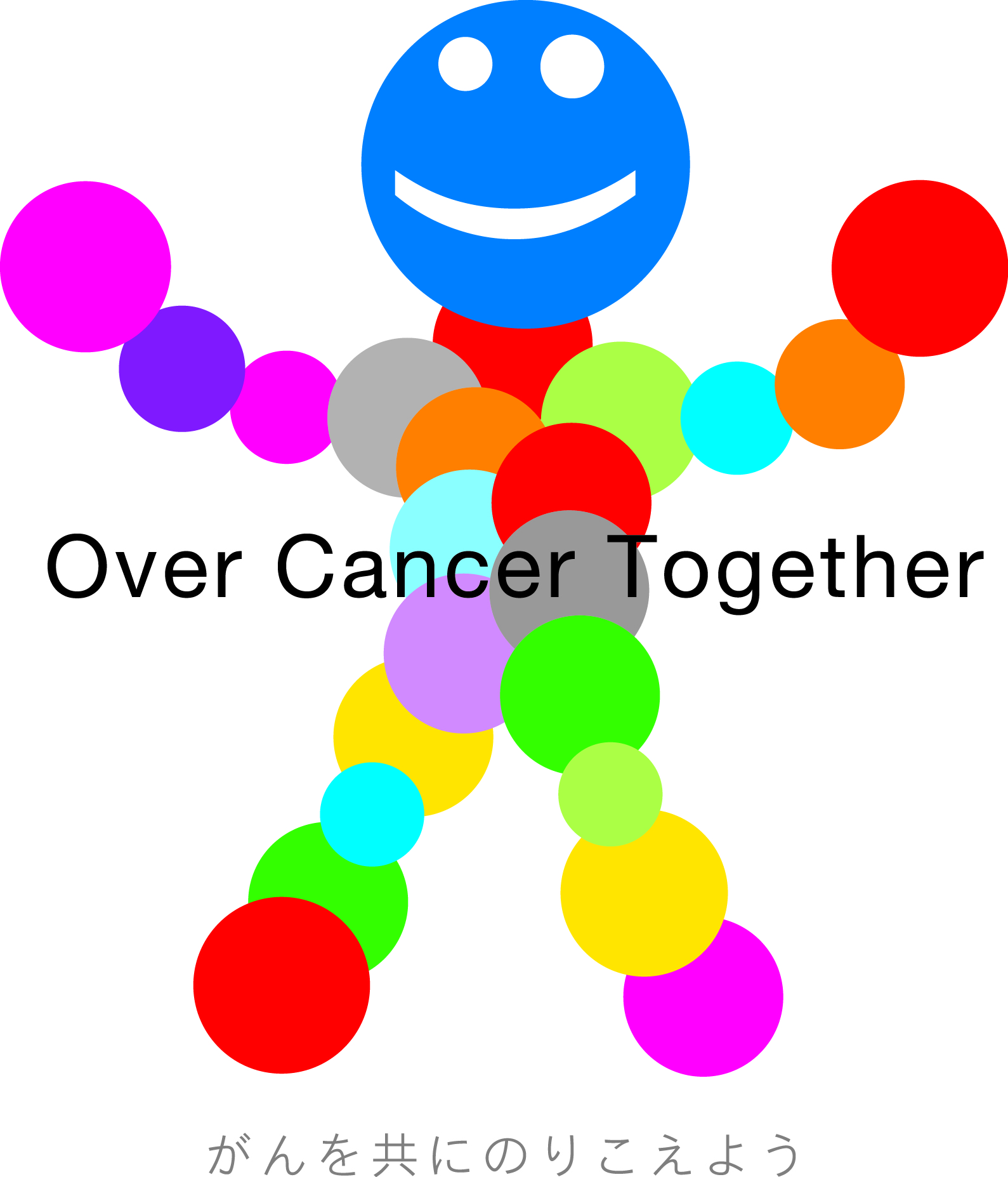 Over Cancer Together Campaign Official Website Open